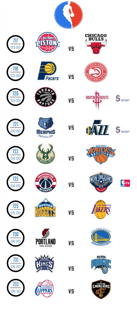 NBA günün maçları, saat kaçta? hangi kanalda?