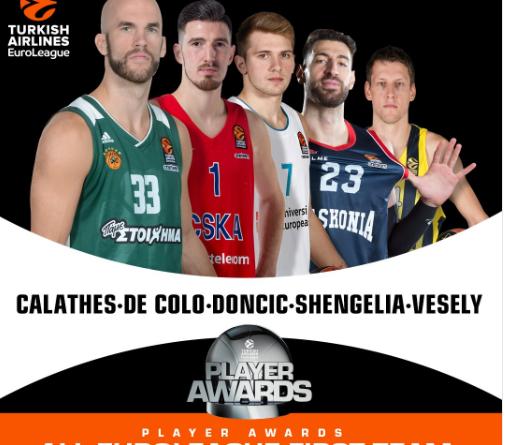 euroleague ödülleri